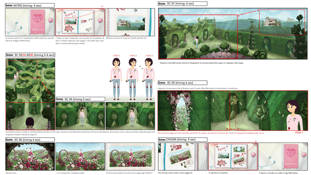 "Storyboard Episode ""Roses"", Visual Storyboard"