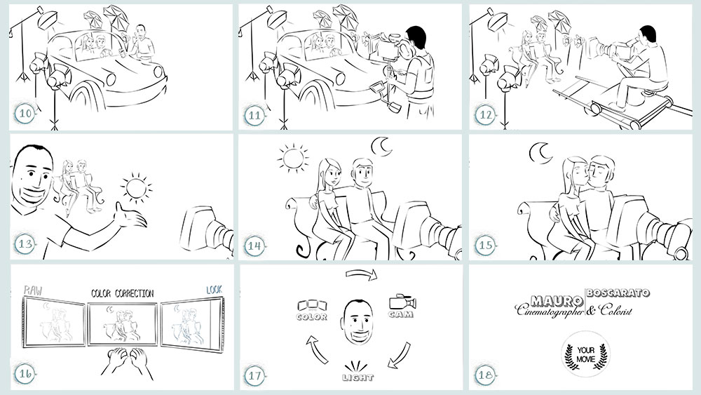 Storyboard-Layout-Style for Amaranta Picture