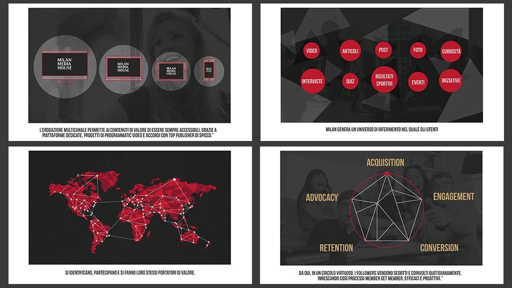 Infographic for promotional Video - Milan Media House -